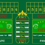 Learn the basics of Online Craps